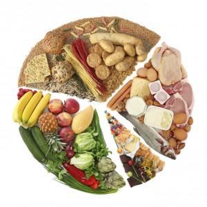 balanced-meal-plan